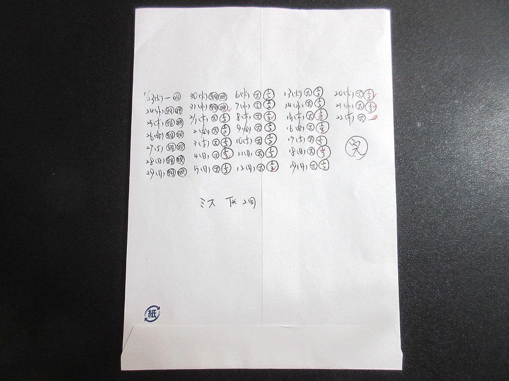 ステロイド服用の記録。