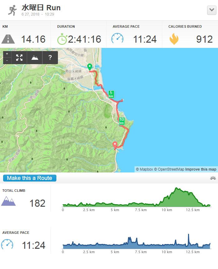 日南海岸の旅ランの記録。